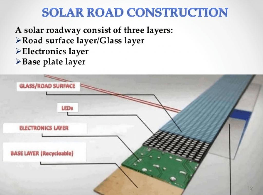 solar roadway construçao