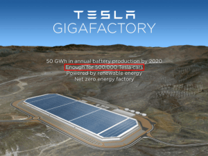 gigafactory teto solar