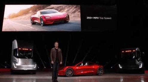 Tesla patentes