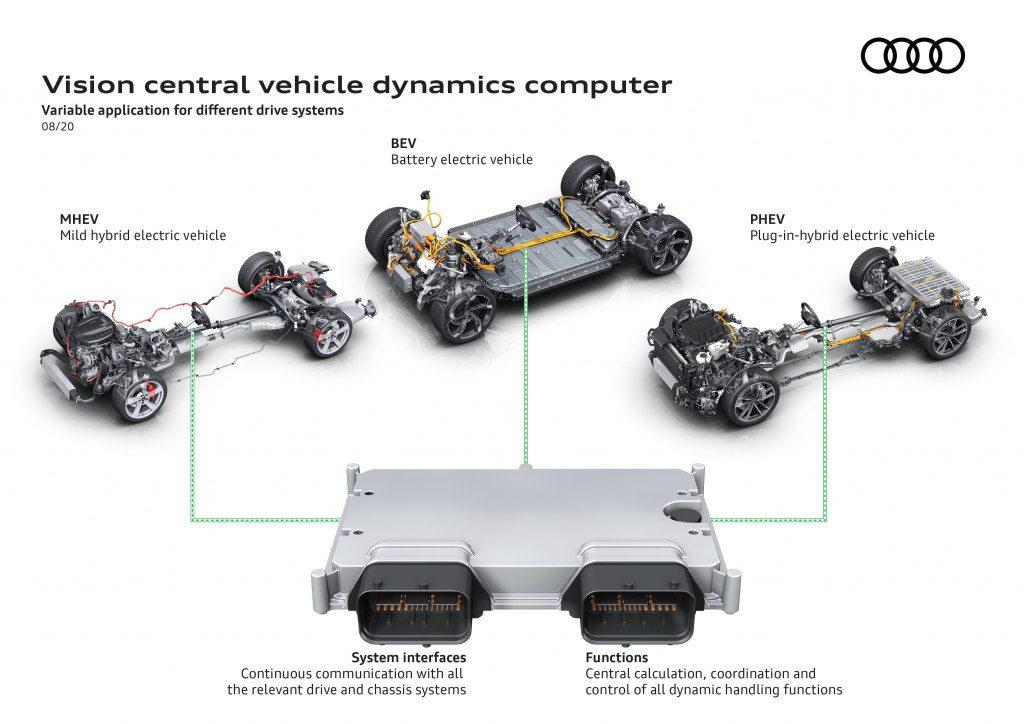 Sistema inteligente da Audi