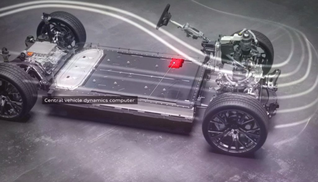 Cérebro administrador dos novos Audi EVs